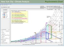 New York City Climate Analysis Weather Data Summary Ppt