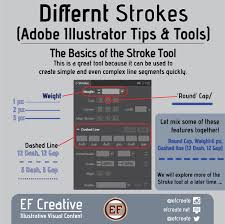 It's easy to draw a dashed line with uikit. Adobe Illustrator Tips Drawing Lines By Ef Creative Medium