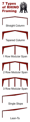 Types of picture framing Wood Types Of Framing For Rhino Preengineered Steel Buildings Terenure Picture Framing Types Of Prefab Steel Buildings Single Slope Metal Buildings