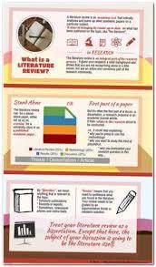 instruction of essay your school life