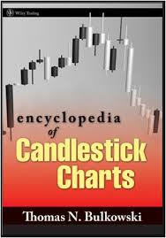Encyclopedia Of Candlestick Charts Pdf Free Download Forex