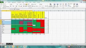 Zpd Chart Guttmann Charts
