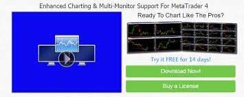 Floating Chart Mt4 Mt4 Floating Charts My Shocking Review
