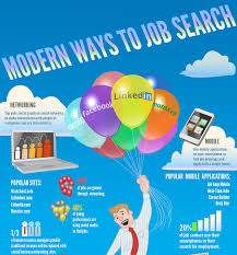 Tips For Job Seekers Modern Job Search Tips How Networking Goes Social Roth Staffing