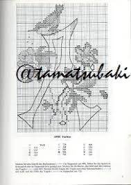 クロスステッチで描く鳥とアルファベット Zierbuchstaben In Kreuzstich