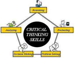 Critical Thinking in Every Domain of Knowledge and ResearchGate    pages English   Essay