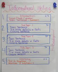 Informational Writing Anchor Chart Help Students Organize