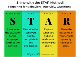 Star Interviewing Method Want To Shine In Your Next Interview Paper Doll Communication
