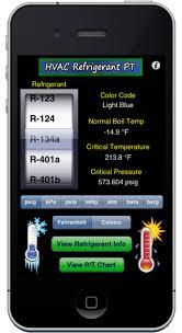 R508b Refrigerant Pt Chart Hvac Refrigerant Pt