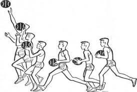 Реферат Баскетбол ru При атаке корзины с близкой дистанции как правило применяется бросок от плеча после ловли мяча в движении или после ведения Поймав мяч при шаге правой