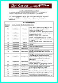 Construction Laborer Job Description Resume How Construction Laborer Resume Must Be Rightly Written 44