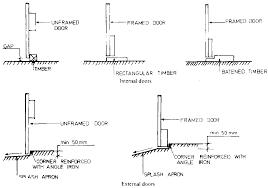figure 5 76 types of thresholds figure 5 77 simple barn door