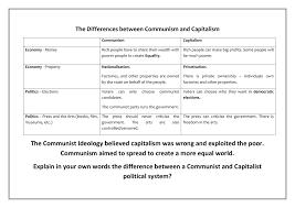 Communism Capitalist Comparison Activity Chart A Level
