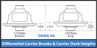 Dana 44 Axle Width Chart Differential Carrier Breaks West Coast Differentials