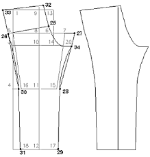 Mens Pants Pattern Simple Leena's PatternMaker Tutorial Web Site
