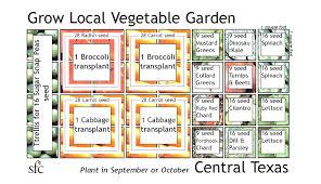 garden layout plans. Garden Layout Plans Free Vegetable Dunneiv L