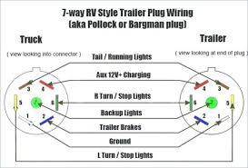 case ih wiring diagram 7 pin plug wiring diagram libraries case ih wiring diagram 7 pin plug wiring diagramspollak trailer plugs wiring diagram simple wiring post