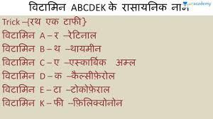 Vitamin Tricks To Remember Vitamin And Disease Born From Deficiency In Hindi