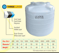 Water Tank 300 Litre To 5000 Litre Size Chart India