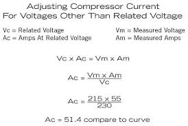 Ac Compressor Amperage Chart Troubleshooting With Compressor Amperage