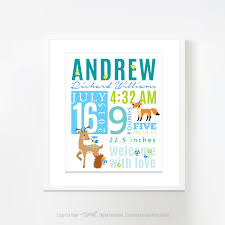 gallery photo gallery photo  on personalized baby announcement wall art with birth stats wall art woodland birth announcement wall art