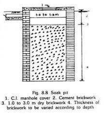 septic pump wiring diagram septic image wiring diagram septic tank wiring septic wiring diagrams car on septic pump wiring diagram