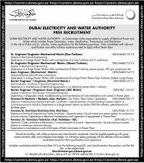 Resume for Jacobs India Sanjib Naskar Elec VisualCV Electrical Engineer  Consultant Resume Sample Photograph Electrical Electrical