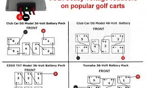 expert powerflex 40 wiring diagram drives service support powerflex PowerFlex 40 Fault Codes expert golf cart voltage reducer wiring diagram golf cart voltseasy voltage reducer for 36 and 48 volt 20 amp 240 watt
