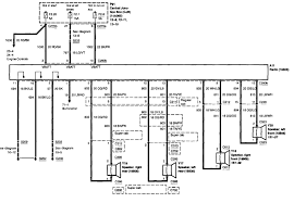 1997 ford pickup f150 truck car stereo wiring diagram inside radio 2005 ford f150 radio wiring diagram at Ford F 150 Radio Wiring