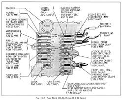 fuse panel diagram com posts 20 929 eric