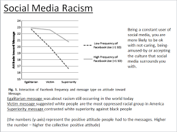 visual essay is social media making us more racist talkin essay 3