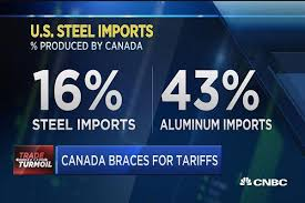 Image result for aluminum and steel