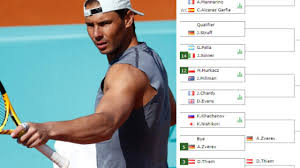 ATP MADRID DRAW. Nadal and Jannik Sinner on a collision course | Tennis  Tonic - News, Predictions, H2H, Live Scores, stats