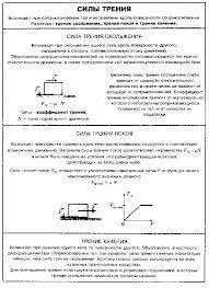 Справочник по физике Динамика  Справочник по физике Динамика Сила трения Сила трения скольжения Сила трения качения