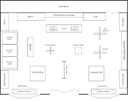 This is a boutique store layout. I find this interesting because the  featured sales are in font and the staple items like jeans or a suit is  next to the ...