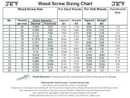 Pipe Thread Drill Size Chart 1 2 Inch Tap Drill Size Drill Size For 5 Tap F Bit