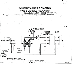 ramsey winch motor wiring diagram facbooik com Champion 8000 Lb Winch Wiring Diagram ramsey winch wire diagram car wiring diagram download cancross Champion 3000 Lb Winch