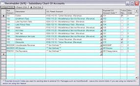 Define Your Chart Of Accounts