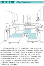 Accessible Kitchen Design Awesome Design