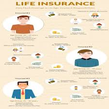 aaa term life insurance quotes compare term life insurance quotes best quote 2017