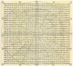Gann Square Of 12 Chart Power Of Gann Theory Trend Is Friend