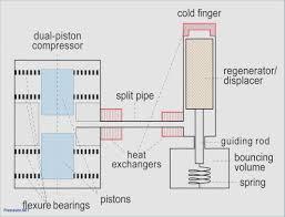 honeywell zoning wiring diagram wiring diagrams lol honeywell 2 port zone valve wiring diagram michellelarks com v8043e1012 wiring diagram honeywell zoning wiring diagram
