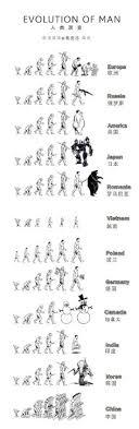 por que voce deve parar de acreditar na evolucao charles darwin  human evolution essay darwin s theory of evolution infographic