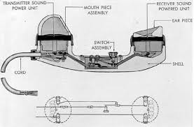 submarine electrical systems chapter 16 sectional view and wiring diagram of sound powered telephone handset