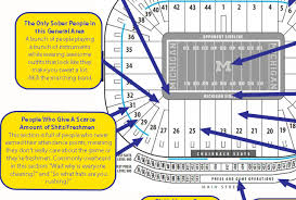 Lsu Seating Chart With Rows A Judgmental Seating Chart Of The Big House