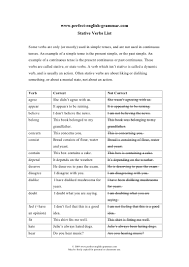 Excellent Strong Verb List For Resume Contemporary Example
