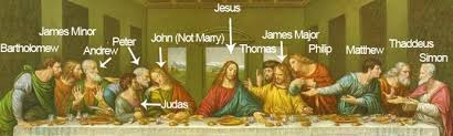 Last Supper, Leonardo da Vinci: Meaning, Interpretation