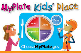 Kids Choosemyplate