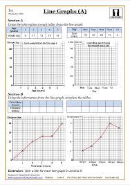 Bar Chart Homework Pie Charts Bar Charts And Line Graphs Maths Worksheets