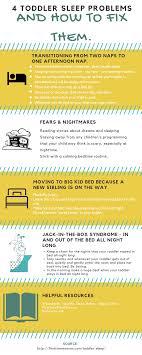 Healthy Sleep Habits Happy Child Sleep Chart Toddler Sleep Yes Its Still Important Bert Anderson